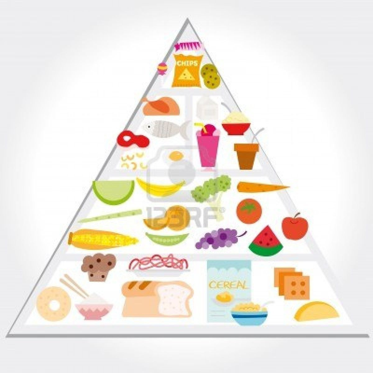 Caribbean Food Guide Pyramid